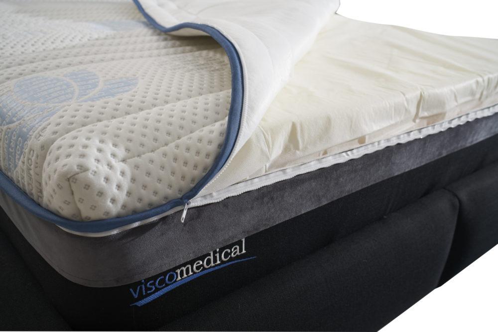 Hkm Comfort Visco Medical Matratze